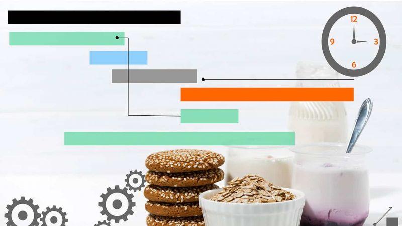 SpecPage Optimizing Formulation Production