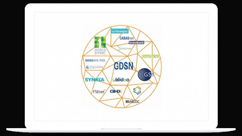 Global Data Synchronization Network