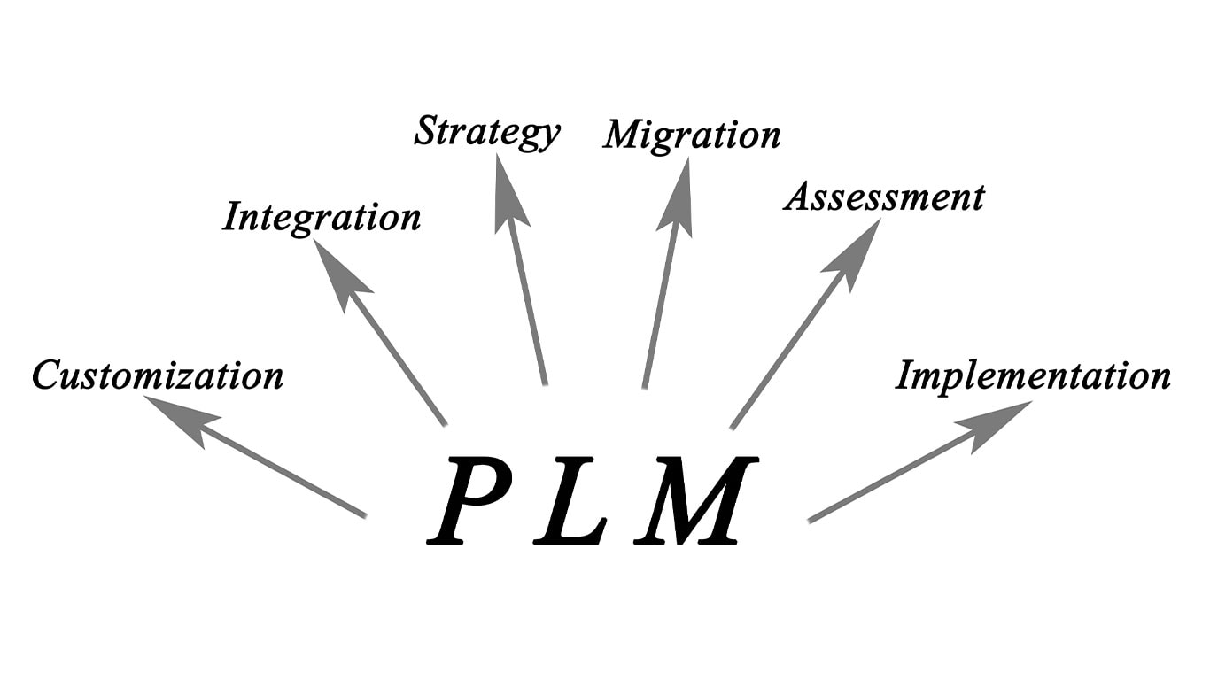 Implementation PLM Software © arka38/Shutterstock.com